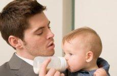 Документы для получения детского пособия до 1,5 лет: как оформить в соответствии с требованиями законодательства