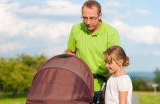 Основные моменты увольнения многодетного отца: закон и его применение на практике