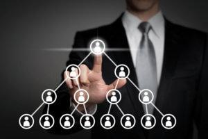 Персонал и его структура на предприятии: состав, какие факторы влияют