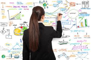 Критерии  способствующие мотивации работников