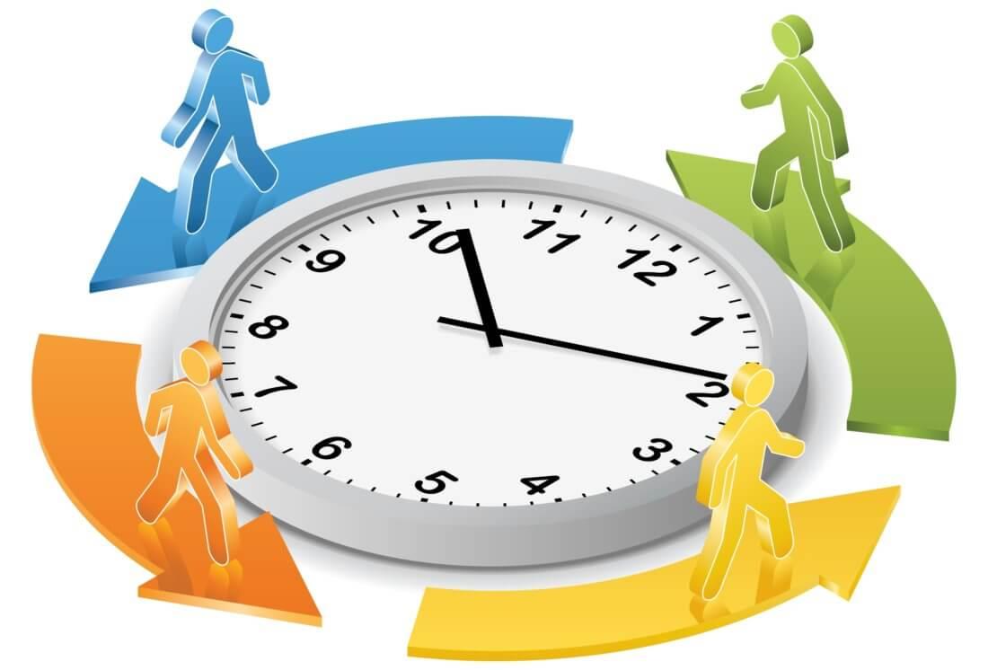 Как определить продолжительность рабочей смены