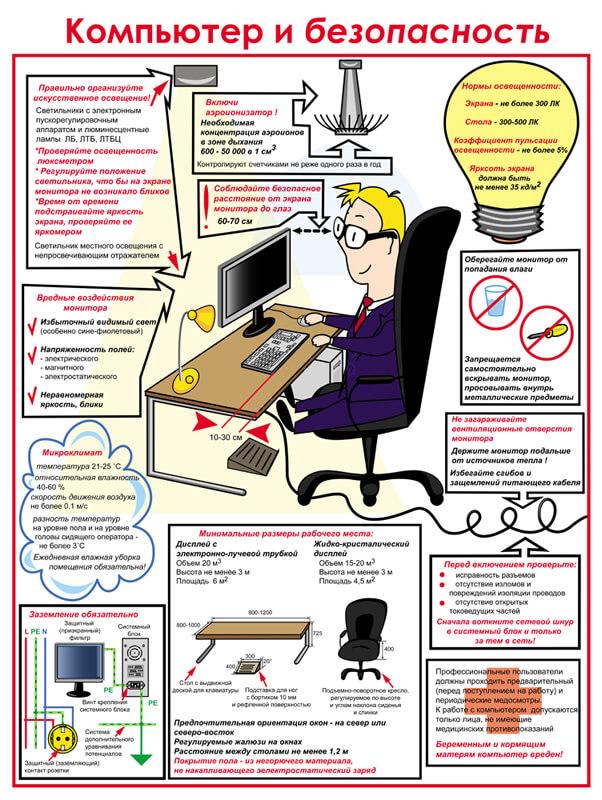 Охрана труда во время работы