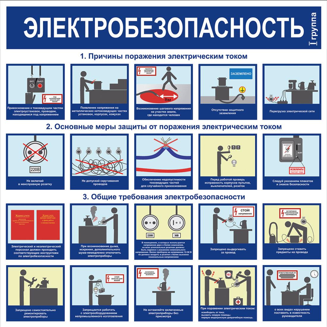Периодичность инструктажа по электробезопасности