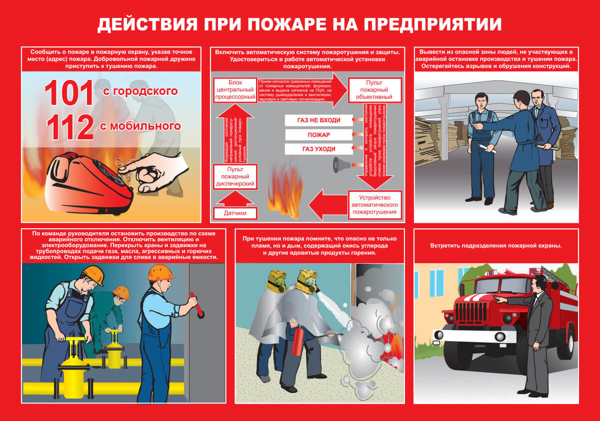 Инструкции по пожарной безопасности на предприятии