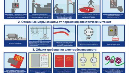 Нужно ли вести на предприятии журнал по электробезопасности